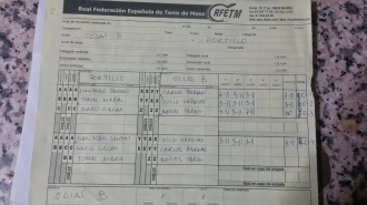 ACTAS TORNEO DIPUTACIÓN 20