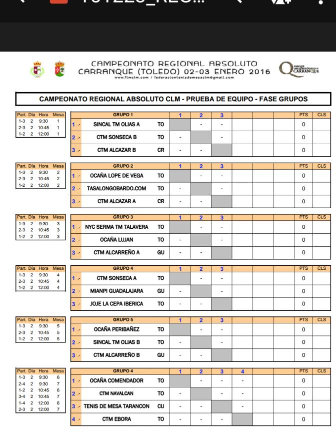 SORTEOS PROVISIONALES CAMPEONATO REGIONAL CLM 2016