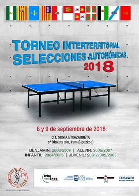 CAMPEONATO INTERTERRITORIAL JOVENES Irún 2018